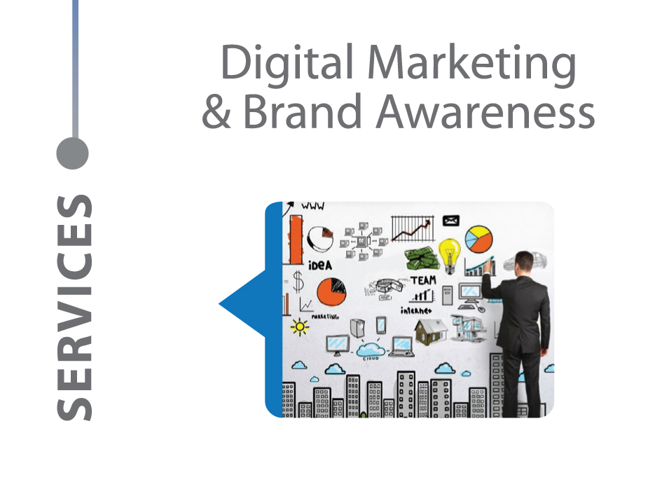 Digital Marketing and Brand Awareness